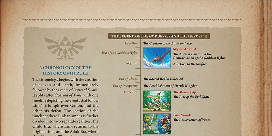 history of hyrule the official legend of zelda timeline dkoldies
